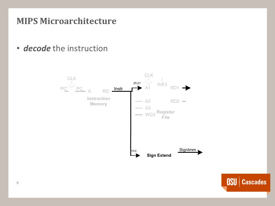 MIPS Microarchitecture decode the instruction 6