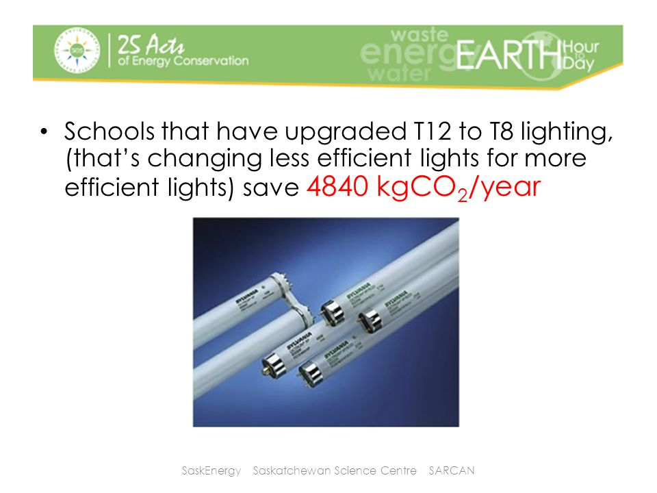 Schools that have upgraded T12 to T8 lighting, (that's changing less efficient lights for more efficient lights) save 4840 kgCO 2 /year SaskEnergy Saskatchewan Science Centre SARCAN