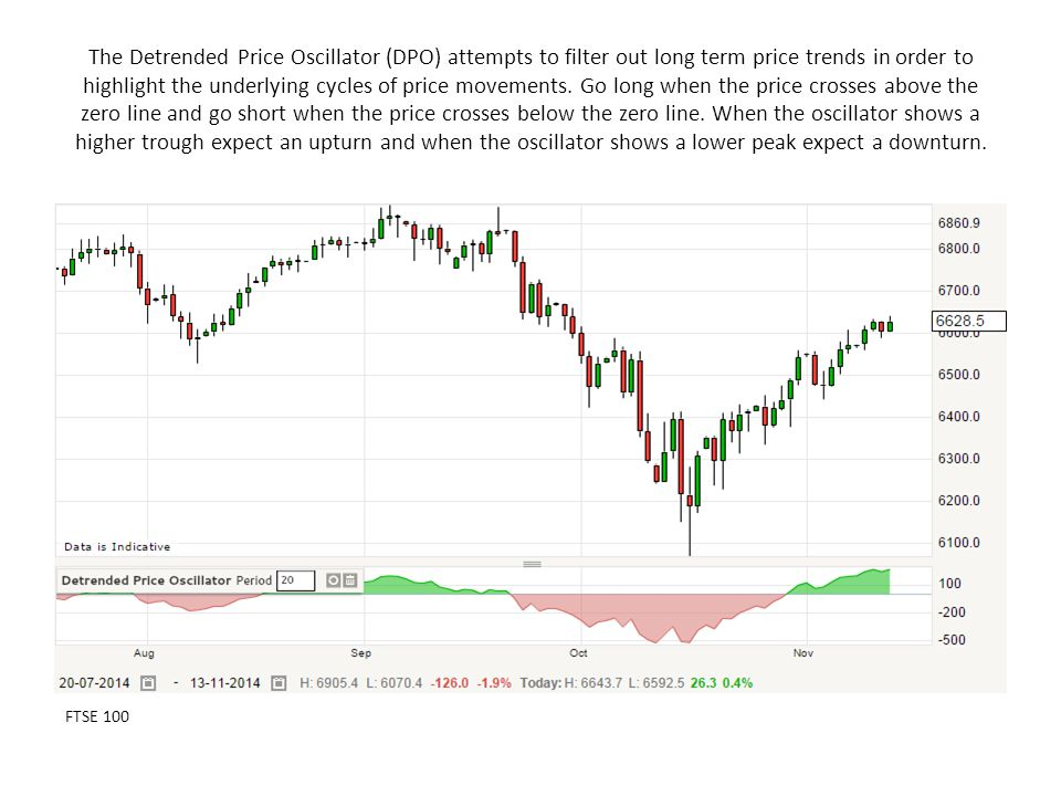 The Detrended Price Oscillator (DPO) attempts to filter out long term price trends in order to highlight the underlying cycles of price movements. Go