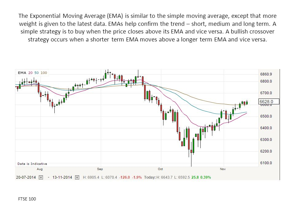 The Exponential Moving Average (EMA) is similar to the simple moving average, except that more weight is given to the latest data. EMAs help confirm t
