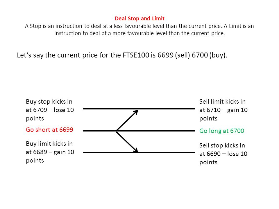 Deal Stop and Limit A Stop is an instruction to deal at a less favourable level than the current price. A Limit is an instruction to deal at a more fa