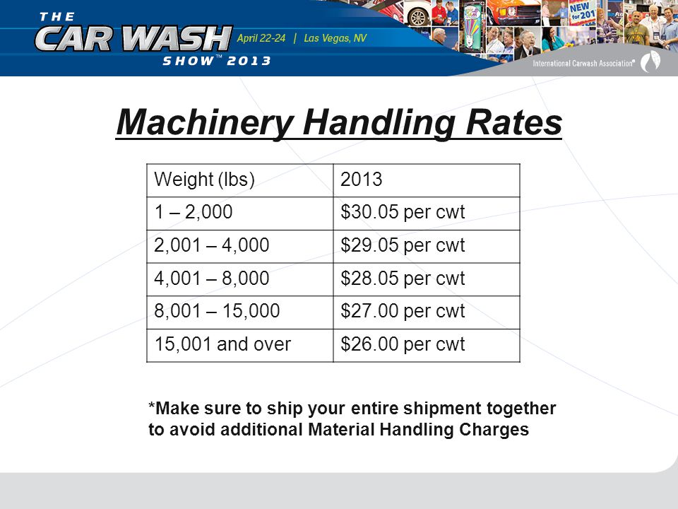 Machinery Handling Rates Weight (lbs)2013 1 – 2,000$30.05 per cwt 2,001 – 4,000$29.05 per cwt 4,001 – 8,000$28.05 per cwt 8,001 – 15,000$27.00 per cwt 15,001 and over$26.00 per cwt *Make sure to ship your entire shipment together to avoid additional Material Handling Charges