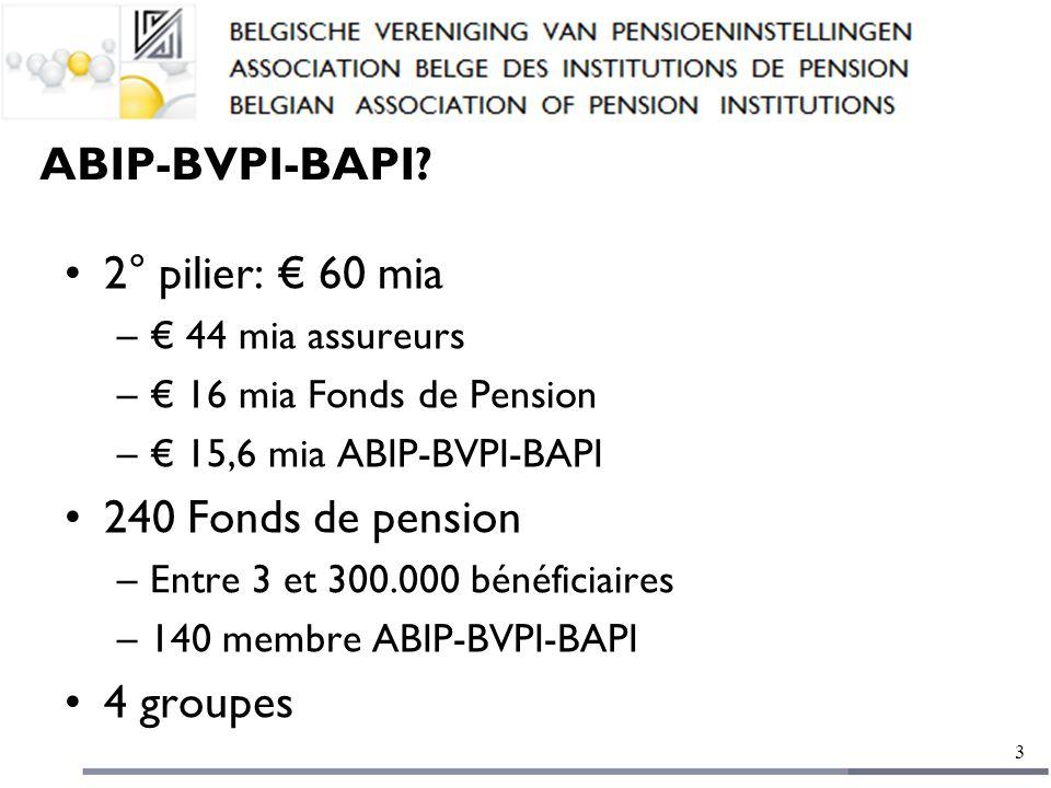 ABIP-BVPI-BAPI.