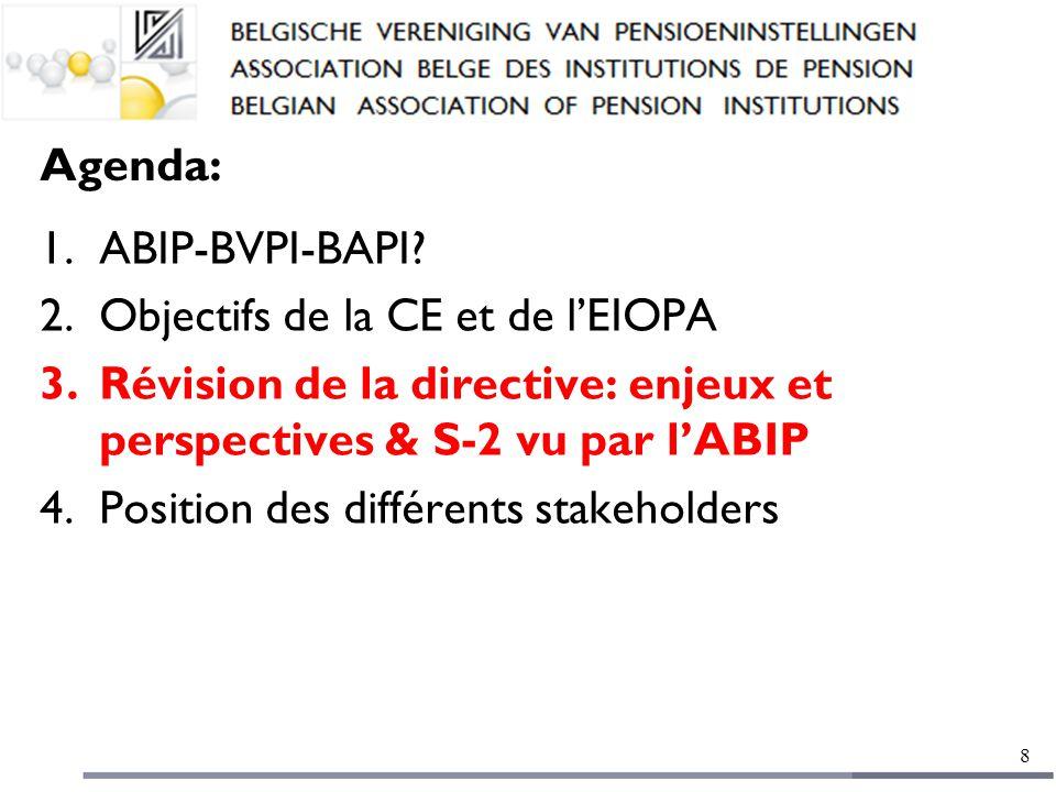 Agenda: 1.ABIP-BVPI-BAPI.