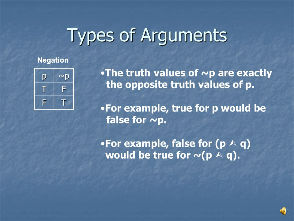 Types of Arguments pq TTT TFT FTT FFF Disjunction When finding the truth value of a disjunction, only one value needs to be true in order for the entire disjunction to be true.