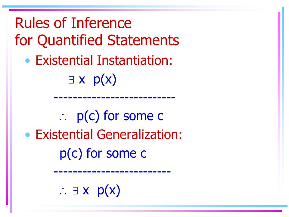 Rules of Inference for Quantified Statements Existential Instantiation:  x p(x) --------------------------  p(c) for some c Existential Generalization: p(c) for some c -------------------------   x p(x)