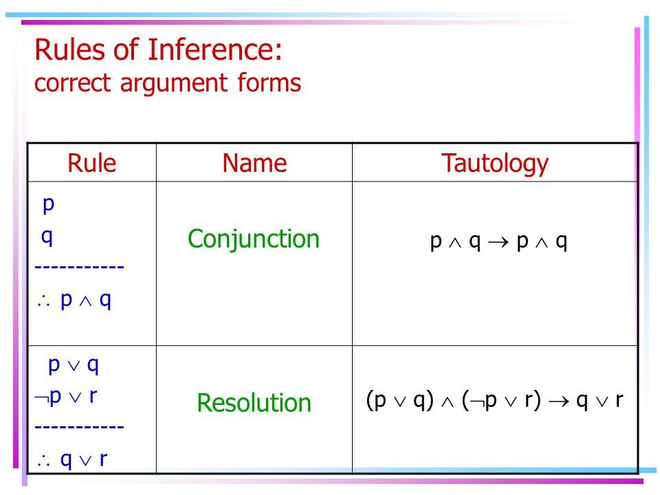 Rules of Inference: correct argument forms RuleNameTautology p q -----------  p  q Conjunction p  q  p  q p  q  p  r -----------  q  r Resol