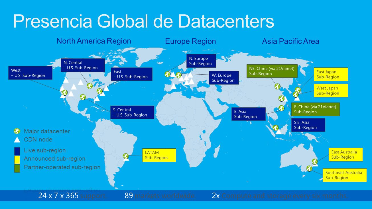 3 North America Region Europe RegionAsia Pacific Area Presencia Global de Datacenters N. Central – U.S. Sub-Region S.E. Asia Sub-Region E. Asia Sub-Re
