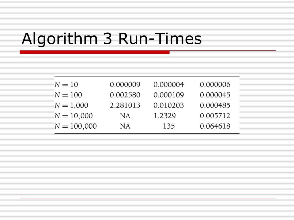 Algorithm 3 Run-Times