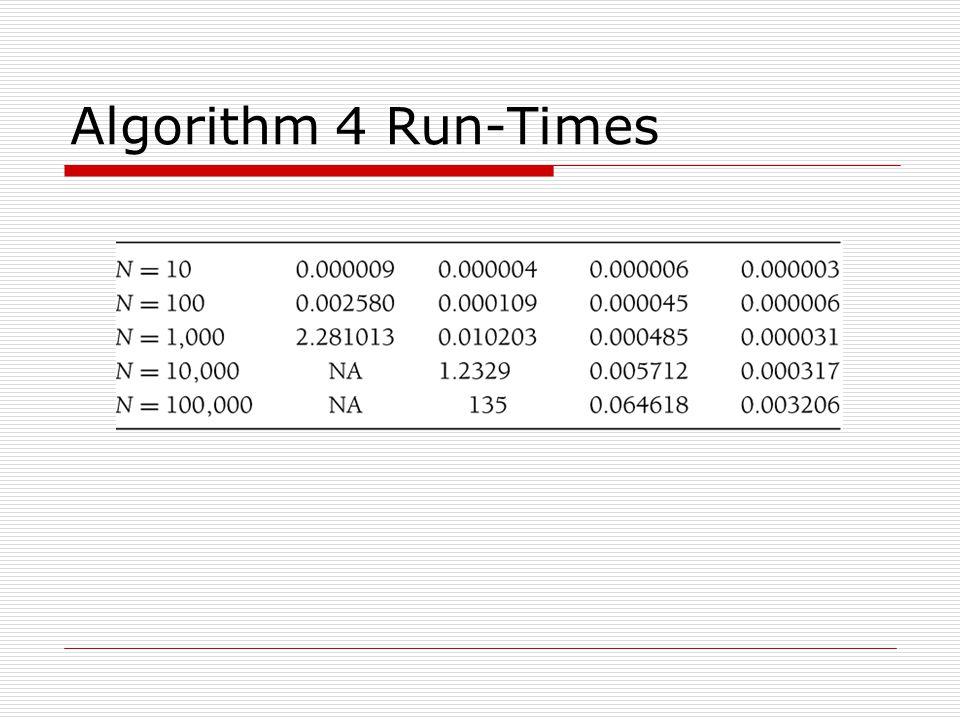Algorithm 4 Run-Times