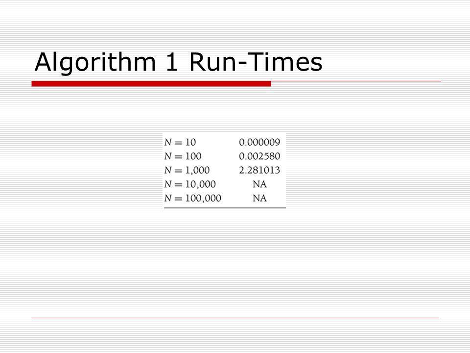 Algorithm 1 Run-Times