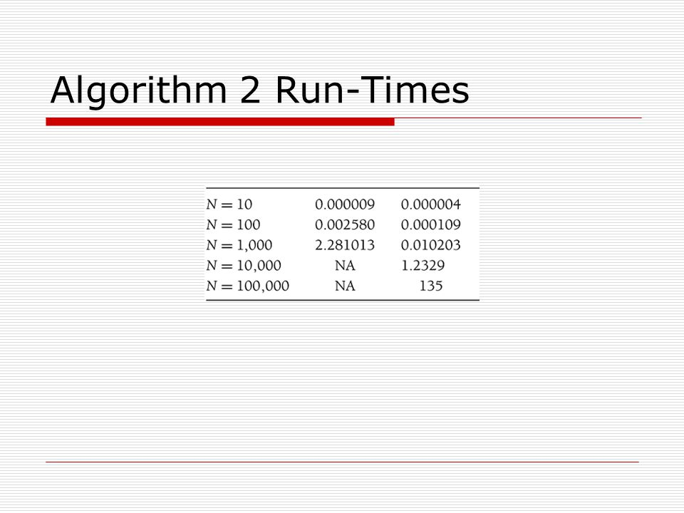 Divide and Conquer Algorithm Sum for 1 element subsequence Sums for max subsequences in left and right halves Sum for max left subsequence ending on center Sum for max right subsequence starting right of center Return largest of the 3 sums