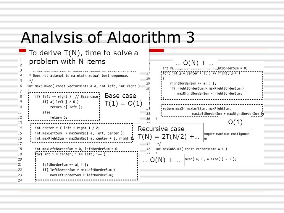 Analysis of Algorithm 3 To derive T(N), time to solve a problem with N items Base case T(1) = O(1) Recursive case T(N) = 2T(N/2) +… … O(N) + … … O(1)