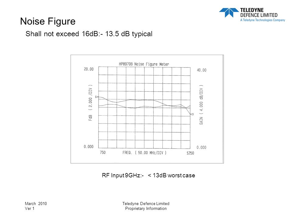 March 2010 Ver 1 Teledyne Defence Limited Proprietary Information Noise Figure Shall not exceed 16dB:- 13.5 dB typical RF Input 9GHz:- < 13dB worst ca