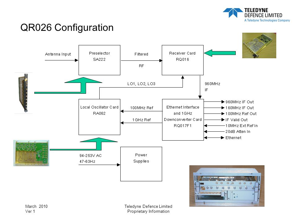 March 2010 Ver 1 Teledyne Defence Limited Proprietary Information IF Response A 160MHz IF Output with 80MHz bandwidth shall be provided