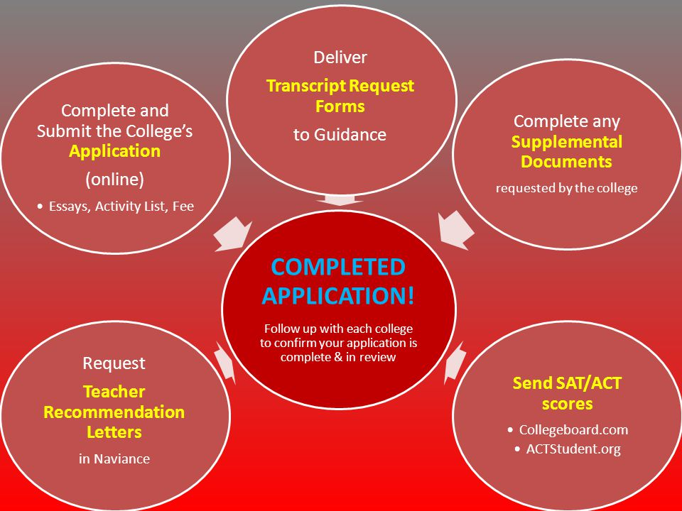 Completing the Transcript Request Form Be accurate regarding Naviance Delivery Type.