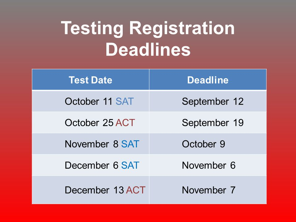 Completing the Transcript Request Form Be accurate regarding Admission Type (Early Action, Early Decision, Rolling, etc.).