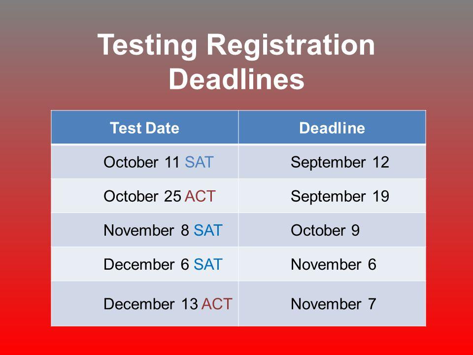 Testing Registration Deadlines Test DateDeadline October 11 SATSeptember 12 October 25 ACTSeptember 19 November 8 SATOctober 9 December 6 SATNovember 6 December 13 ACTNovember 7