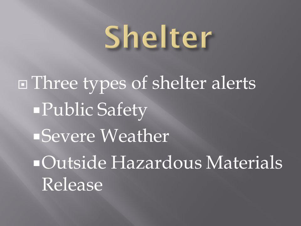  Three types of shelter alerts  Public Safety  Severe Weather  Outside Hazardous Materials Release