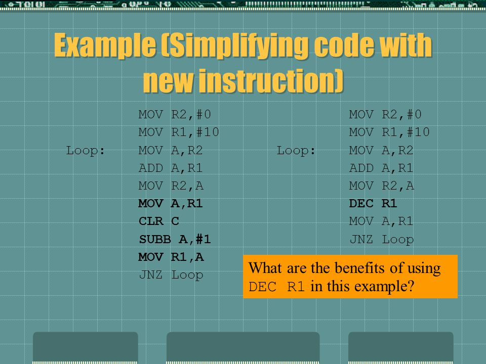 Example (Simplifying code with new instruction) MOV R2,#0 MOV R1,#10 Loop:MOV A,R2 ADD A,R1 MOV R2,A MOV A,R1 CLR C SUBB A,#1 MOV R1,A JNZ Loop MOV R2,#0 MOV R1,#10 Loop:MOV A,R2 ADD A,R1 MOV R2,A DEC R1 MOV A,R1 JNZ Loop What are the benefits of using DEC R1 in this example