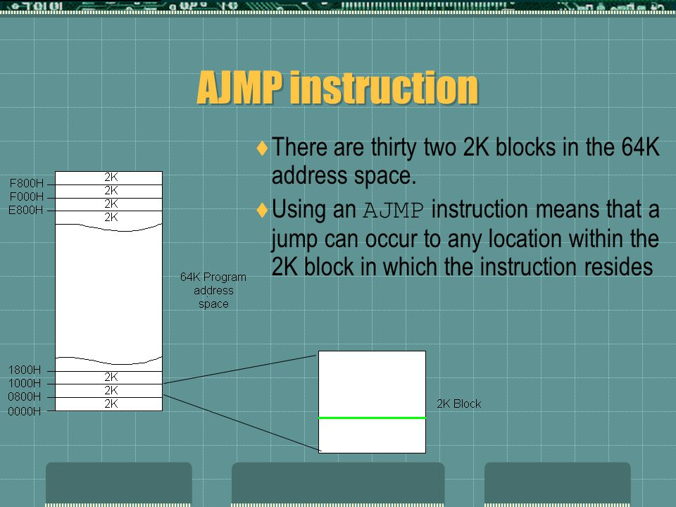 AJMP instruction  There are thirty two 2K blocks in the 64K address space.