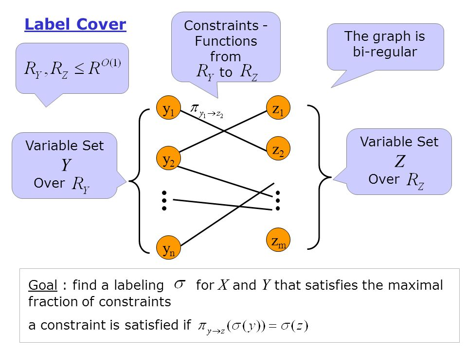 Label Cover Constraints - Functions from to Variable Set Y Over Variable Set Z Over The graph is bi-regular Goal : find a labeling for X and Y that sa