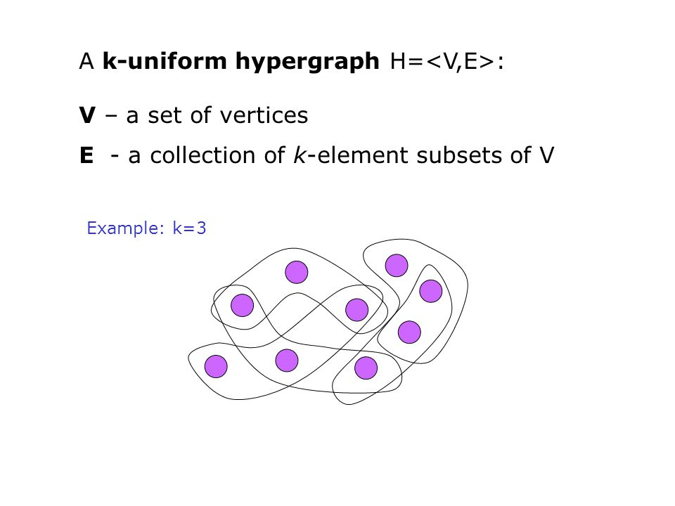 A k-uniform hypergraph H= : V – a set of vertices E - a collection of k-element subsets of V Example: k=3