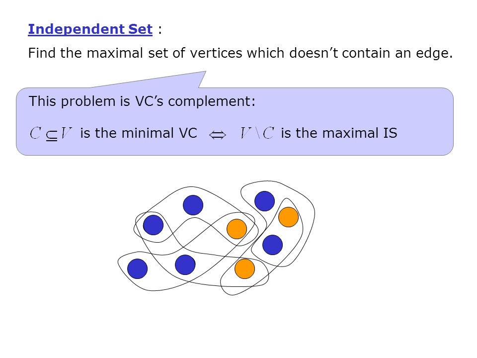Independent Set : Find the maximal set of vertices which doesn't contain an edge. This problem is VC's complement: is the minimal VC is the maximal IS