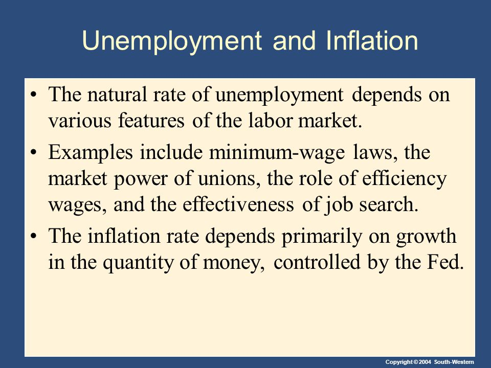Copyright © 2004 South-Western Unemployment and Inflation Society faces a short-run tradeoff between unemployment and inflation.