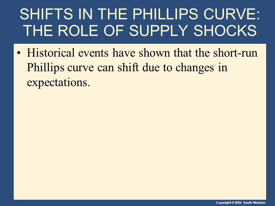 SHIFTS IN THE PHILLIPS CURVE: THE ROLE OF SUPPLY SHOCKS Historical events have shown that the short-run Phillips curve can shift due to changes in expectations.