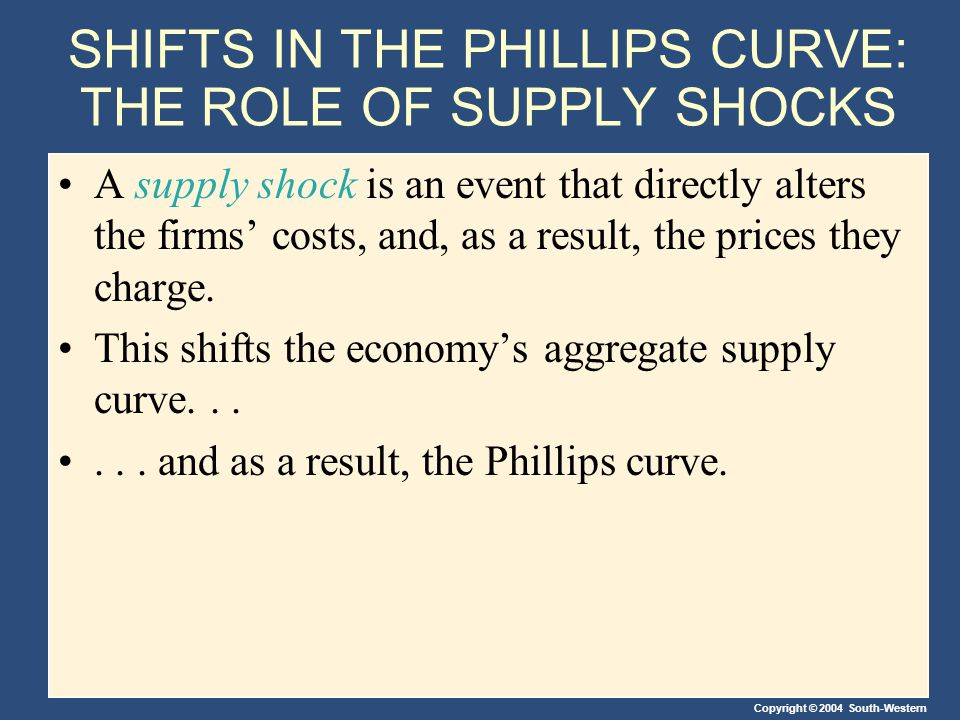 Copyright © 2004 South-Western SHIFTS IN THE PHILLIPS CURVE: THE ROLE OF SUPPLY SHOCKS A supply shock is an event that directly alters the firms' costs, and, as a result, the prices they charge.