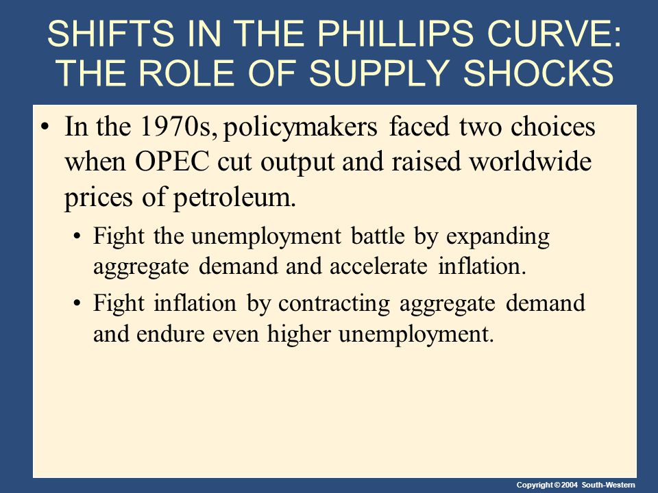 SHIFTS IN THE PHILLIPS CURVE: THE ROLE OF SUPPLY SHOCKS In the 1970s, policymakers faced two choices when OPEC cut output and raised worldwide prices of petroleum.