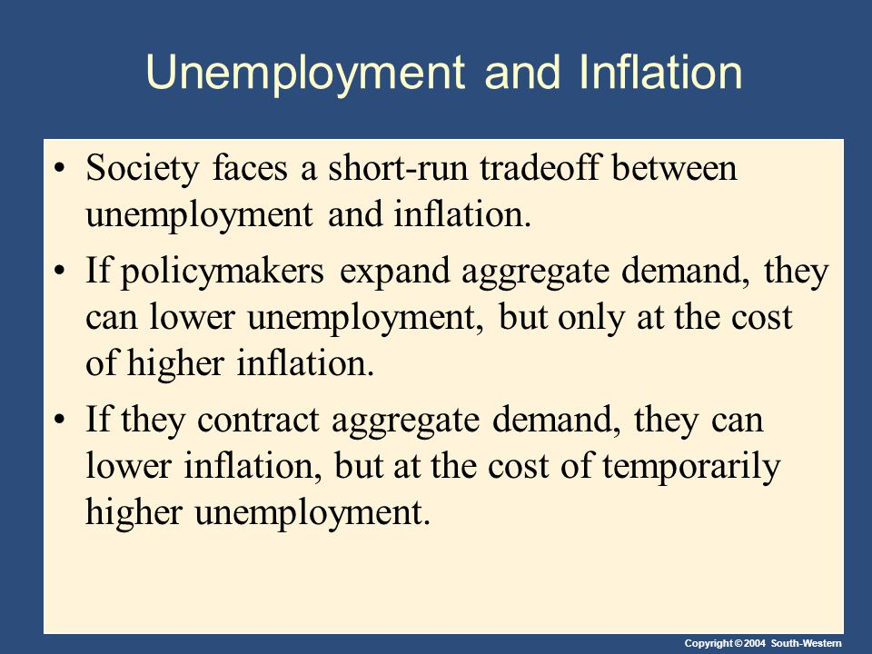 Copyright © 2004 South-Western THE PHILLIPS CURVE The Phillips curve illustrates the short-run relationship between inflation and unemployment.