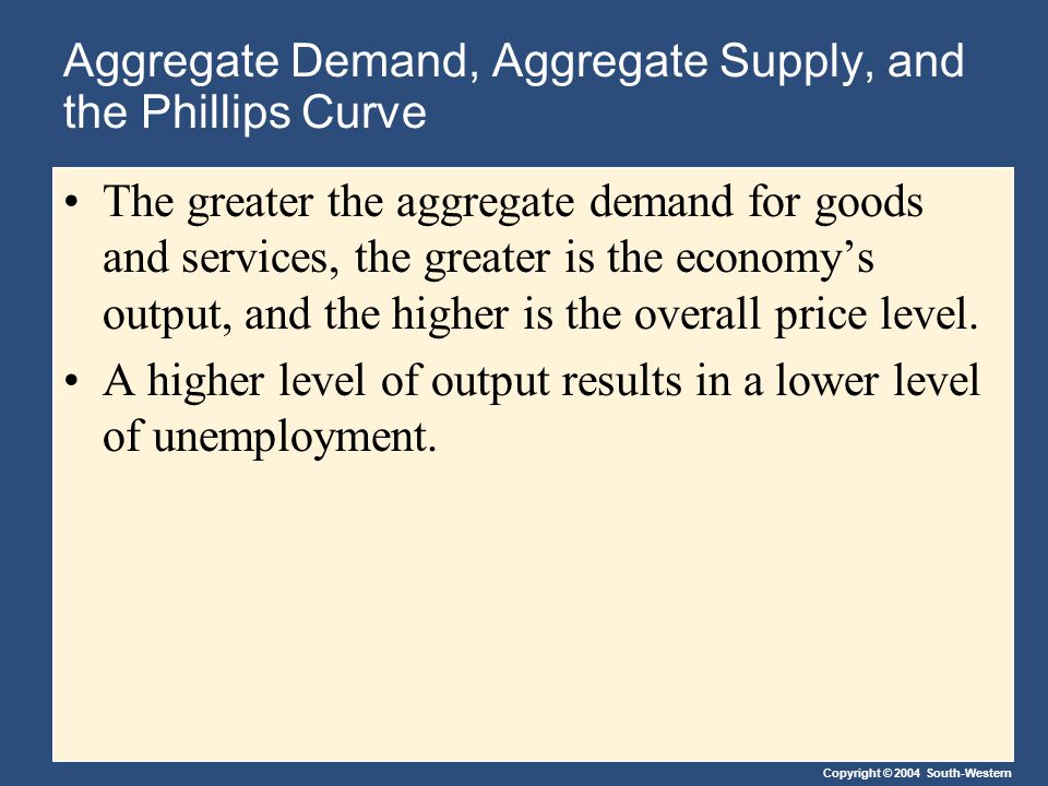 Copyright © 2004 South-Western Aggregate Demand, Aggregate Supply, and the Phillips Curve The greater the aggregate demand for goods and services, the greater is the economy's output, and the higher is the overall price level.