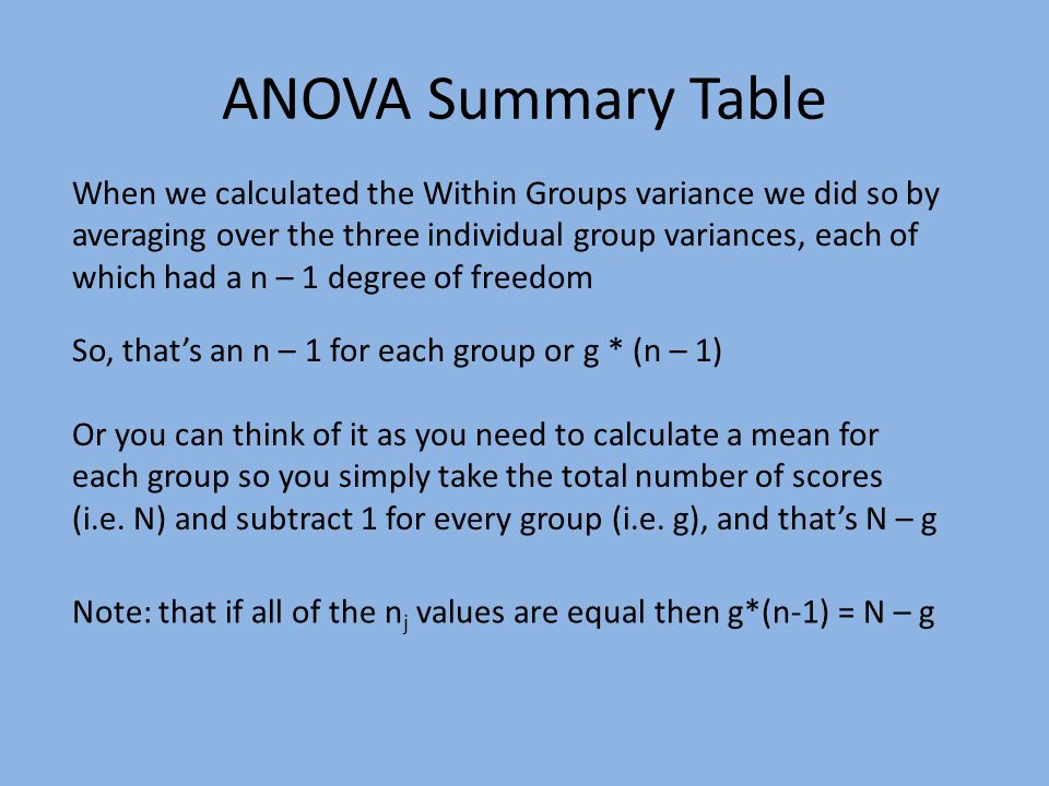 ANOVA Summary Table When we calculated the Within Groups variance we did so by averaging over the three individual group variances, each of which had a n – 1 degree of freedom So, that's an n – 1 for each group or g * (n – 1) Or you can think of it as you need to calculate a mean for each group so you simply take the total number of scores (i.e.