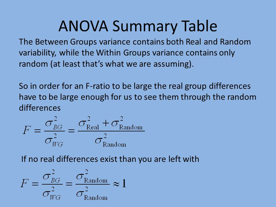 ANOVA Summary Table The Between Groups variance contains both Real and Random variability, while the Within Groups variance contains only random (at l