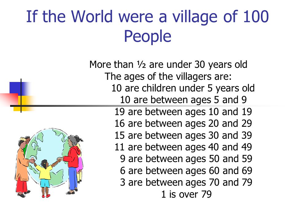 If the World were a village of 100 People More than ½ are under 30 years old The ages of the villagers are: 10 are children under 5 years old 10 are b