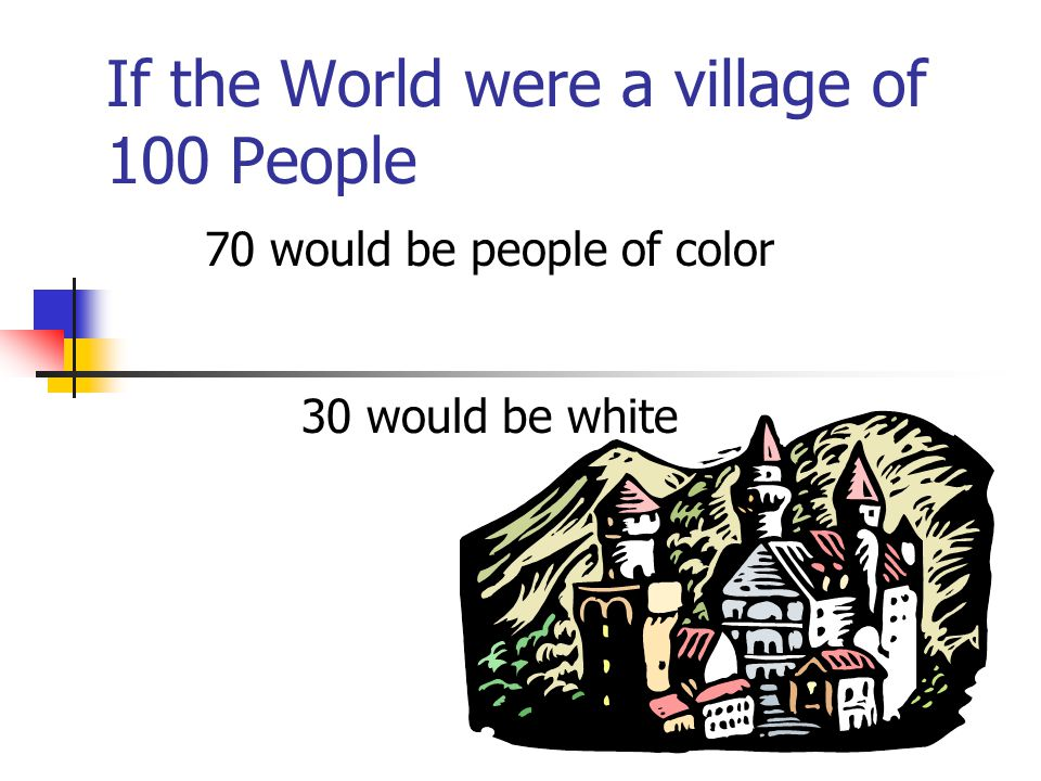 If the World were a village of 100 People 32 would be Christian 20 would be Muslims 13 Hindus 15 are non-religious 11 would be other 6 would be Buddhist 1 would be Jewish
