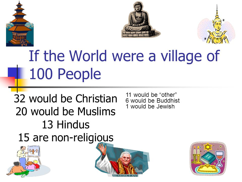 "If the World were a village of 100 People 32 would be Christian 20 would be Muslims 13 Hindus 15 are non-religious 11 would be ""other"" 6 would be Budd"