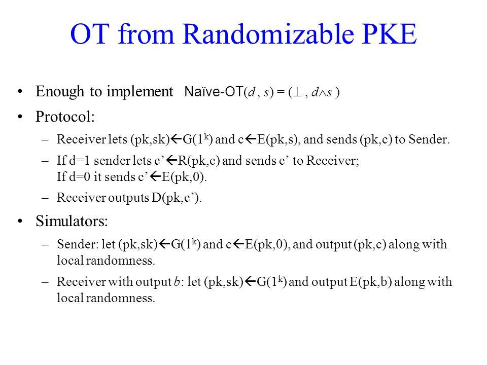 OT from Randomizable PKE Enough to implement Naïve-OT (d, s) = ( , d  s ) Protocol: –Receiver lets (pk,sk)  G(1 k ) and c  E(pk,s), and sends (pk,c) to Sender.