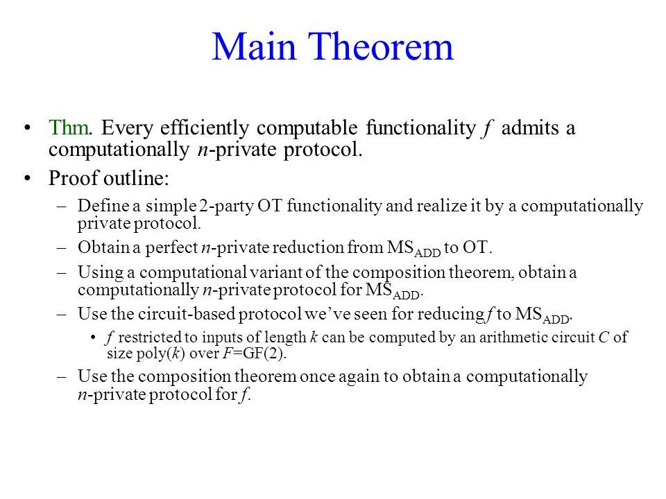 Main Theorem Thm.