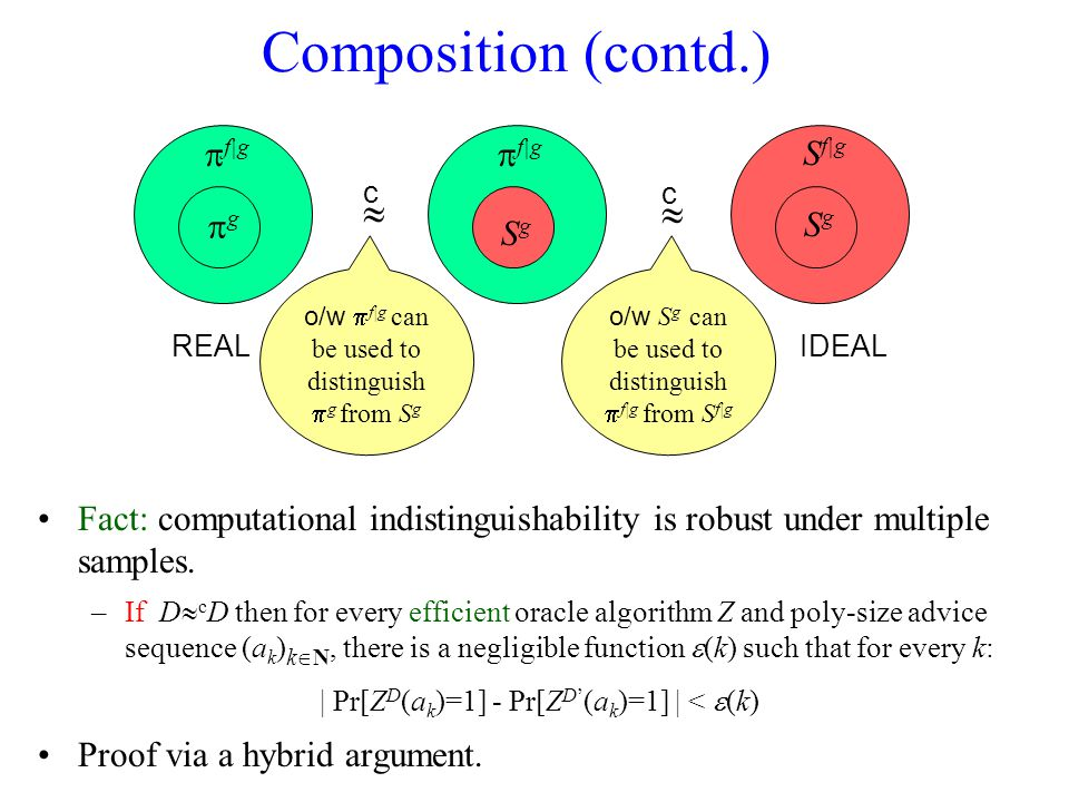 Composition (contd.) Fact: computational indistinguishability is robust under multiple samples. –If D  c D then for every efficient oracle algorithm