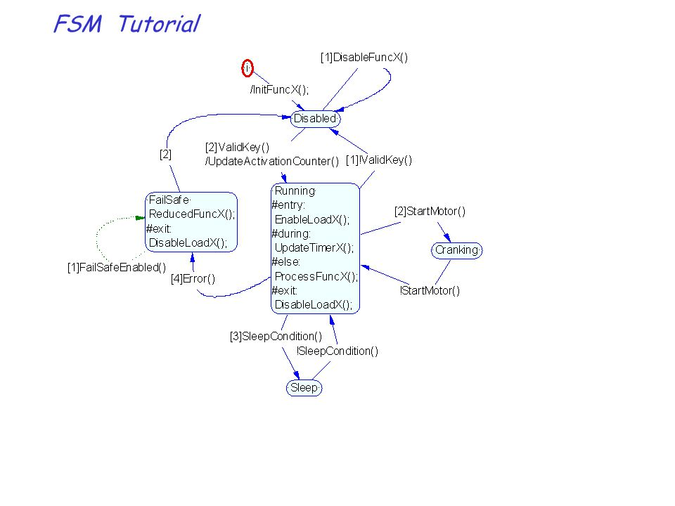 FSM Tutorial- Command Line options This command are focused in the integration of FSM into a make file.