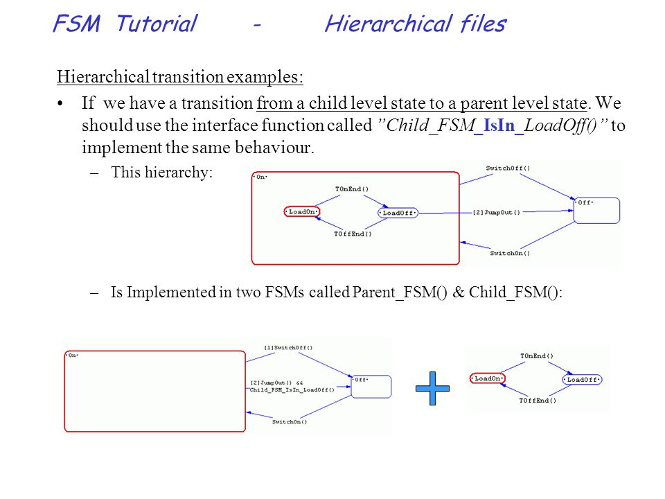 FSM Tutorial- Hierarchical files Hierarchical transition examples: If we have a transition from a child level state to a parent level state.