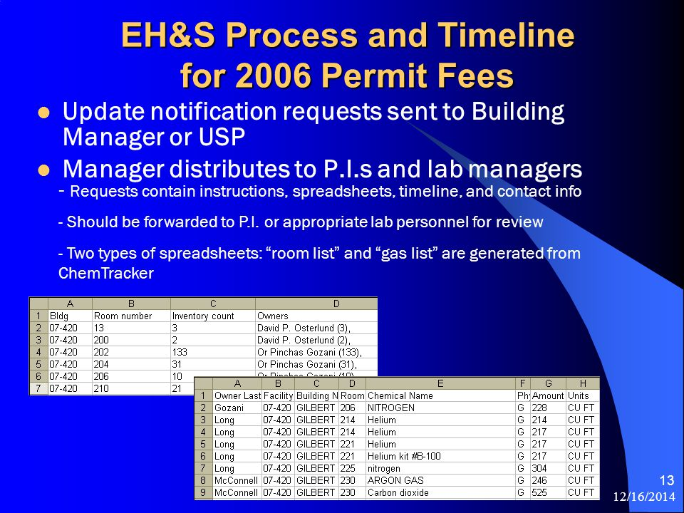 12/16/2014 13 Update notification requests sent to Building Manager or USP Manager distributes to P.I.s and lab managers - Requests contain instructions, spreadsheets, timeline, and contact info - Should be forwarded to P.I.
