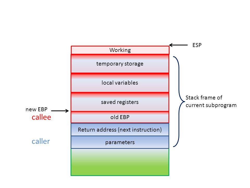 caller saved registers parameters old EBP local variables temporary storage Working callee new EBP ESP Stack frame of current subprogram Return addres
