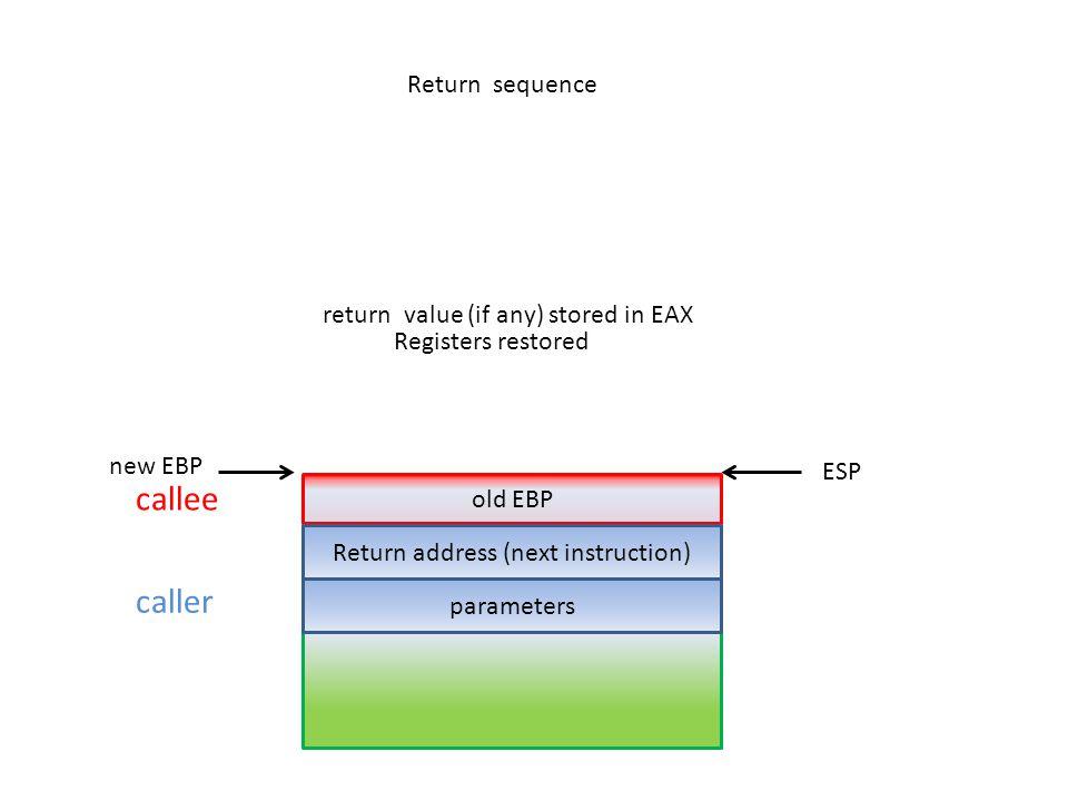 caller parameters old EBP callee new EBP ESP Return sequence Registers restored return value (if any) stored in EAX Return address (next instruction)