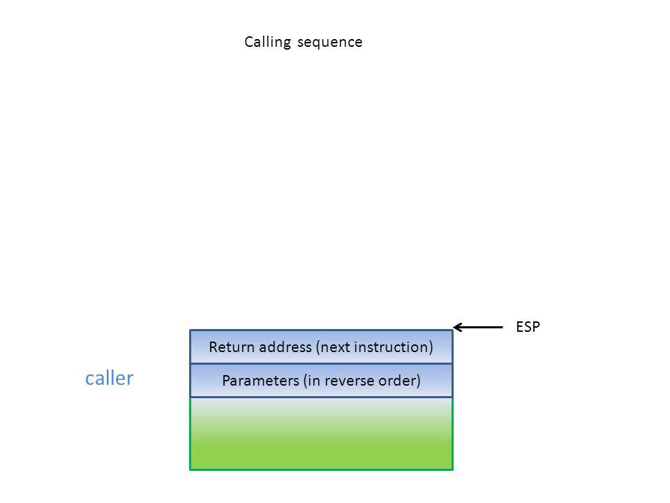 caller Parameters (in reverse order) ESP Calling sequence Return address (next instruction)