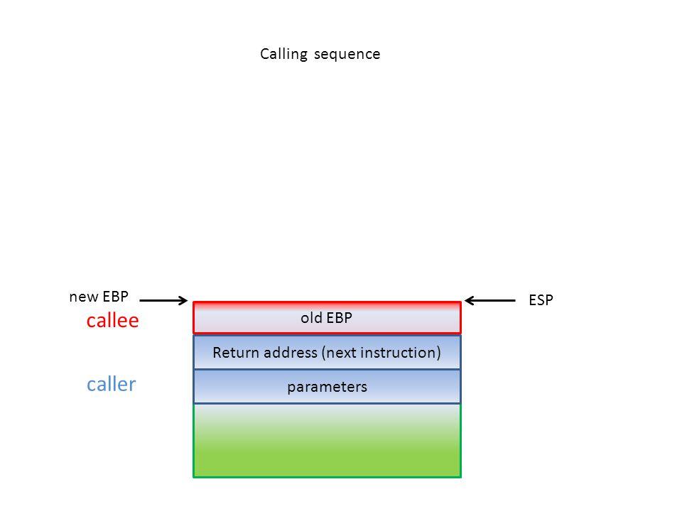 caller callee new EBP parameters old EBP ESP Calling sequence Return address (next instruction)