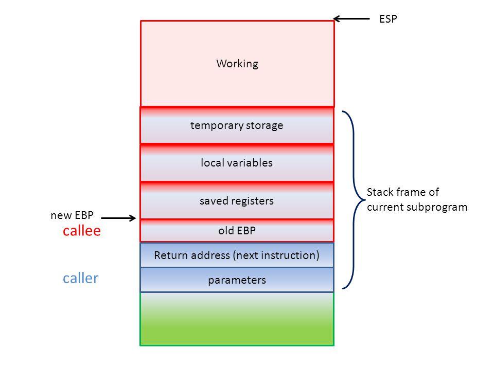 caller saved registers parameters old EBP local variables temporary storage Working callee new EBP ESP Return address (next instruction) Stack frame o